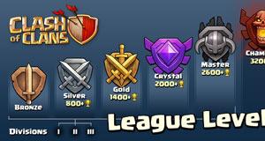 trophy leagues